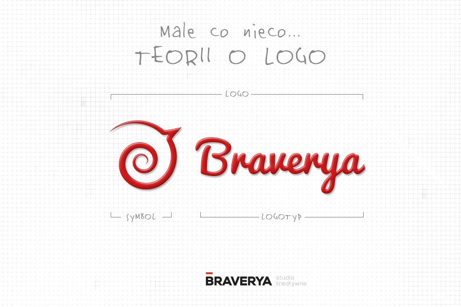 co to jest logotyp, projektowanie logo Bydgoszcz